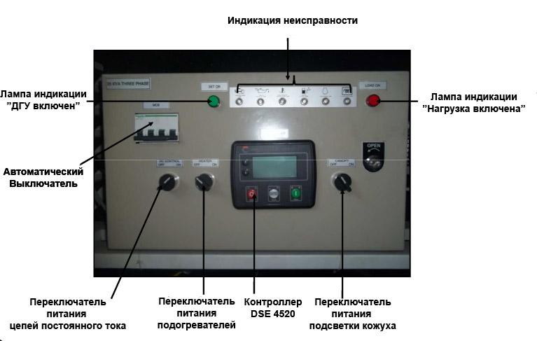 Описание панели управления DSE Cooper